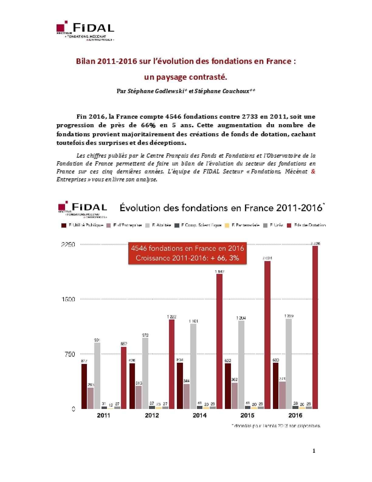 Bilan 2011-2016 sur l'évolution des fondations en France : un paysage contrasté